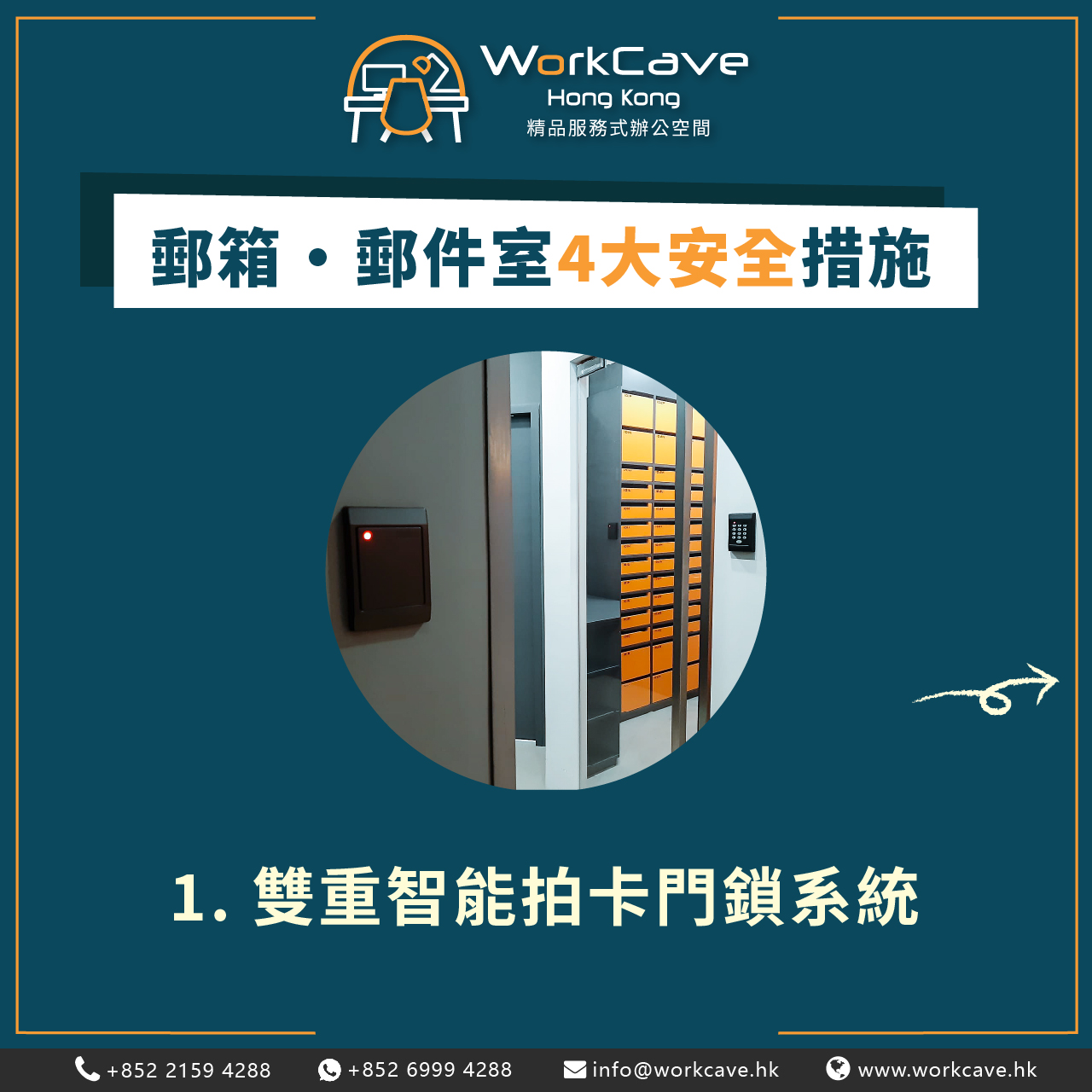 Two-tier mail room access by smart card