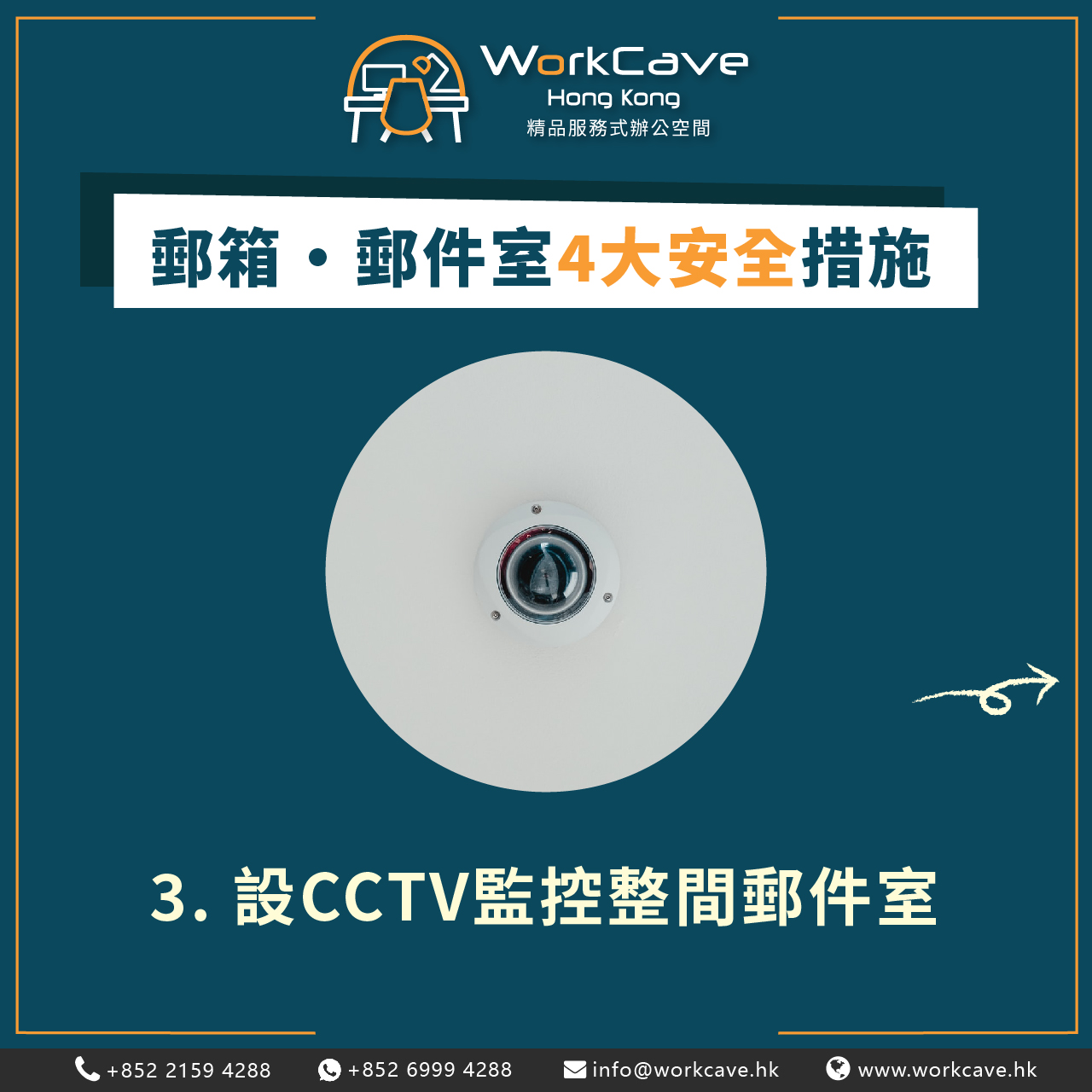 CCTV in mail room
